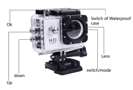 Sport HD 1080P Action camera | Voor al je actievideo's en -foto's