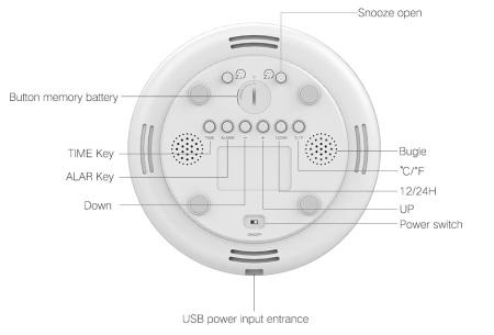 Sensor LED lichtwekker | Op een natuurlijke manier wakker worden