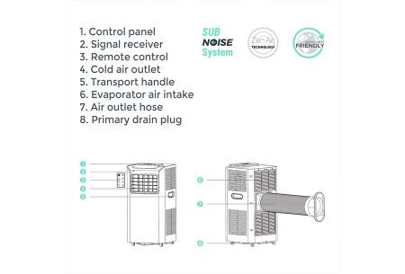IKOHS compacte airconditioner | Biedt de nodige verkoeling tijdens de hete dagen