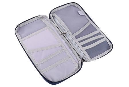Reispakket met extra voordeel   Reistas, organizer & paspoorthouder + gratis parfumverstuiver