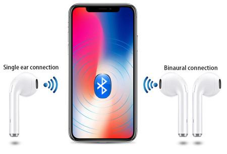 Draadloze Bluetooth oordopjes voor Android & iPhone | Muziek luisteren en handsfree bellen zonder vervelende snoeren
