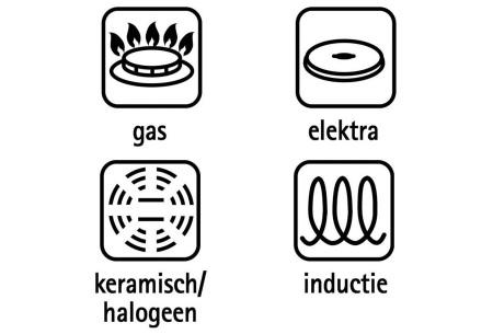 4-delige pannenset van Sola | Geschikt voor alle warmtebronnen